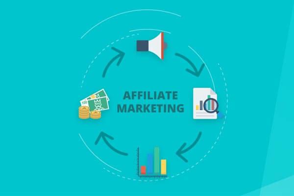 Co je to affiliate marketing a jak díky němu vydělávat?
