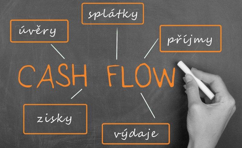 eshop cash flow graf