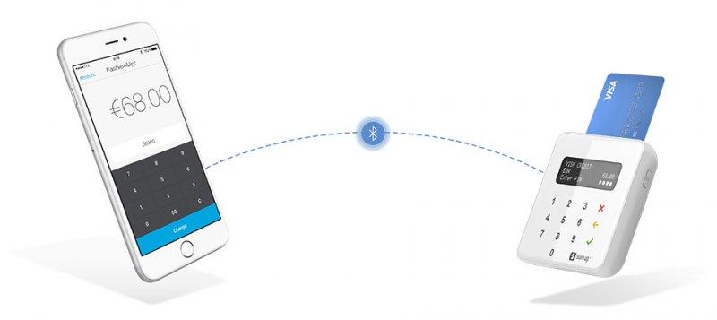 Platební terminál SumUp a pokladna eshop-rychle propojení na mobil