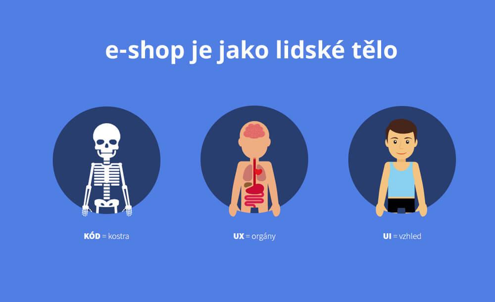 inforgrafika UX design