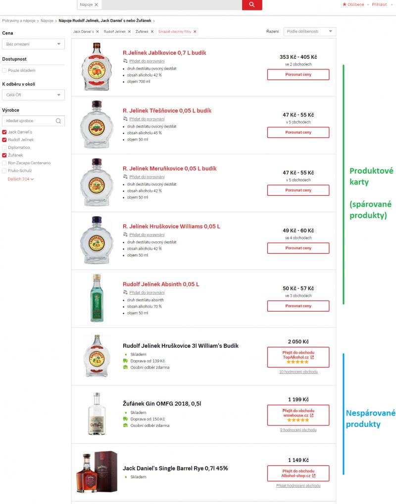 Ukázka výpis kategorie zboží.cz