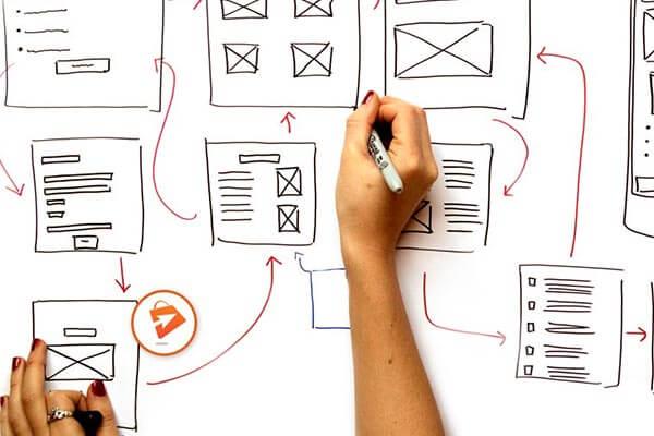 UX DESIGN – design, který nevidíte, ale cítíte